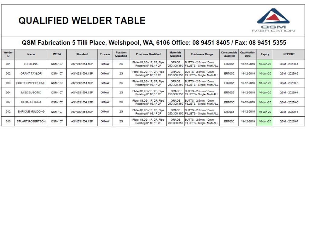 QUALIFIED WELDER TABLE